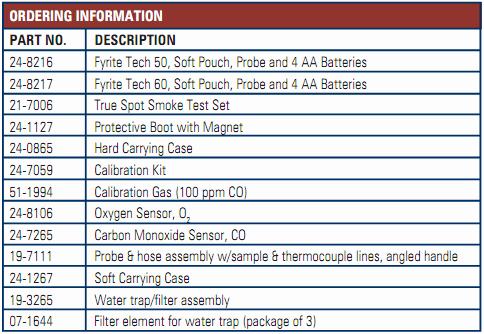 Fyrite® Tech 60 2